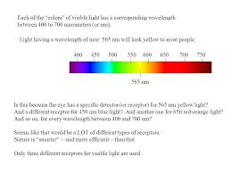 Blue Light Wavelength Introduction Color Or Is It How Beautiful The World Is Because