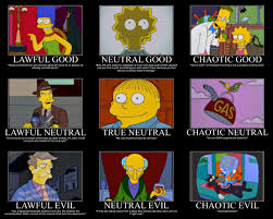 alignment chart thesimpsons