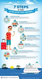 travel policy images 7 steps to picking a travel insurance policy visual ly jpg