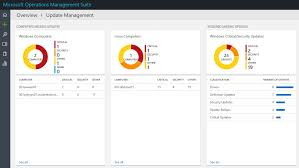 inside technologies operations management suite update management