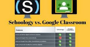 edmodo vs schoology o brien s classroom faves schoology vs google classroom