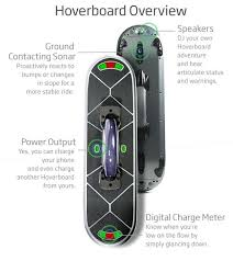 amazon black friday bumpboxx hoverboard the next evolution in personal electric mobility by