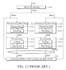Chp Code 1141 by Patent Us7844887 Bit Error Probability Estimation Method And