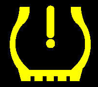 What Does It Mean When Your Brake Light Comes On Dash Warning Lights