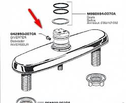 Kitchen Faucet Diverter | beautiful kitchen faucet diverter kitchen faucet blog