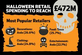 data halloween retail spending poised to hit 472m data