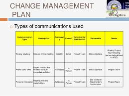 Change Management Plan Template Excel Computer Literacy Seminar A Project Management