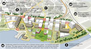 Residential Plan by Campus Master Plan Capital Planning And Development