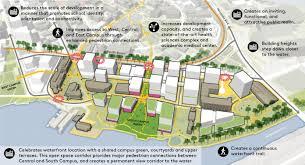 campus master plan capital planning u0026 development