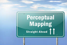 Perceptual Map Perceptual Maps Visualizing Worlds Between Words Catalyst