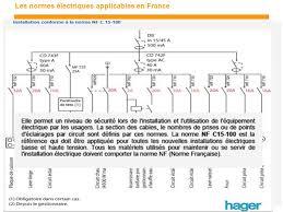 Tout Savoir Sur Les Normes électriques Françaises Module Connaissances Normative Et Réglementation En Electricité