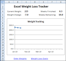 5 weight loss challenge spreadsheet templates excel xlts