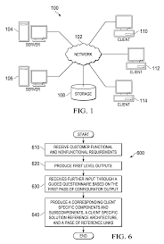 patent us8813022 aggregating business analytics architecture and