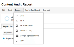 everything you need to know about content auditing