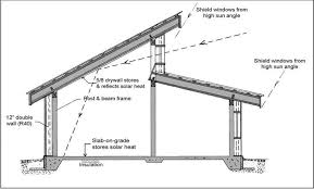 Clearstory Windows Decor Pleasant House Plans With Clerestory Windows 10 Home Plans