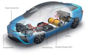 toyota motor corporation are hydrogen cars a threat to the electric vehicle toyota motor