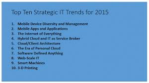 gartner top 10 strategic technology trends for 2016