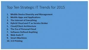 4 Top Home Design Trends For 2016 Gartner Top 10 Strategic Technology Trends For 2016