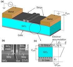 kit cfn research areas a nano photonics a4 nano photonic