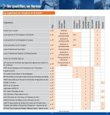 chambre de commerce var guide acteurs emploi formation de la dracénie 2014