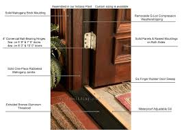 Ball Bearing Hinges For Interior Doors by Entry Doors With One Side Lite
