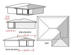 Hipped Roof House Plans Hip Roof Addition Design On Addition Floor Plans Hip Roof
