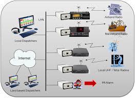 ls elektronik mtm800 ls elektronik