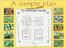 how to plan a vegetable garden design your best layout u2013 modern garden