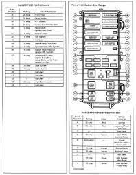 autozone com repair info ford ranger explorer mountaineer 1991
