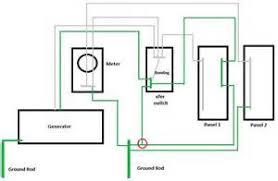 installing automatic generator generac guardian 3 of 3 u2013 youtube