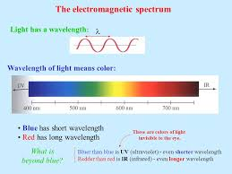 What Is Uv Light Light U2026 Is An Electromagnetic Wave U2026 Is A Wave Pattern Of