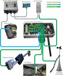 rv solar panel wiring diagram gooddy org