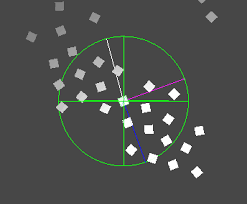 unity tutorial enemy ai flocking algorithm for unity3d in c vectored pairing strategies