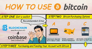 bitcoin info images blog for bitcoin