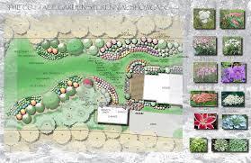 Cottage Garden Layout Cottage Garden Plans Home Design
