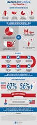 22 best american infographics images on pinterest infographics