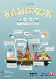 Turkish Airlines Route Map by Bangkok City Illustration Thy Turkish Airlines City Guide Http