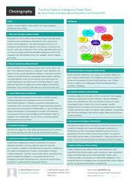 the nine types of intelligence cheat sheet by davidpol download
