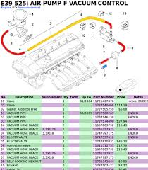 e39 m52 owners please check your realoem diagrams against your