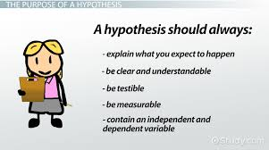 how to write a simple research paper what is a hypothesis definition explanation video lesson what is a hypothesis definition explanation video lesson transcript study com