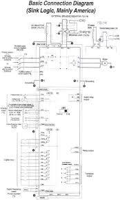 joliet technologies u2013 saftronics gp10 u2013 basic connection diagram