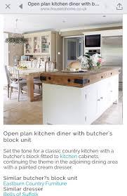 21 best kitchen ideas images on pinterest kitchen ideas kitchen