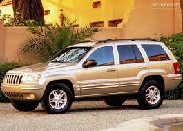 2001 jeep grand limited specs jeep grand specs 1999 2000 2001 2002 2003