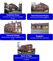 Types Of Houses Pictures Types Of Homes