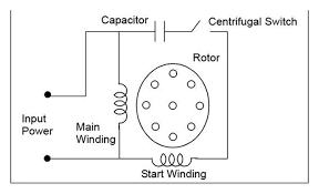 wiper motor wiring diagram for 68 camaro wiring diagram simonand