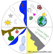 abcjesuslovesme 3 year curriculum week 1 abc jesus loves me