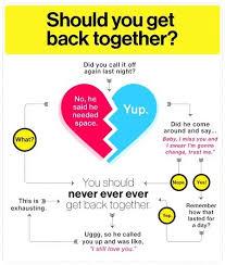 Breakup Memes - what are some of the best memes on break ups quora