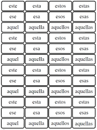 demonstrative adjectives spanish worksheet free worksheets library