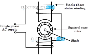 wiring diagram circuit diagram single phase electric motor lessons