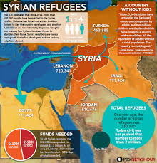 Syria On A World Map by Syrian Refugees Pbs Newshour Sept 6 2013 Pbs